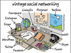http://www.laughspark.com/the-world-before-social-media-131